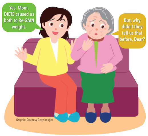 Diets Cause Re-Gain-Mom-Daughter